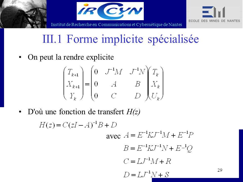 Institut de Recherche en Communications et Cybernétique de Nantes 29 III.1 Forme implicite spécialisée On peut la rendre explicite D'où une fonction d