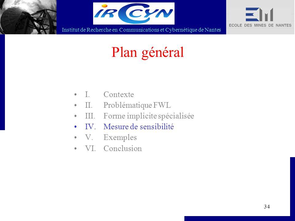 Institut de Recherche en Communications et Cybernétique de Nantes 34 Plan général I. Contexte II. Problématique FWL III. Forme implicite spécialisée I