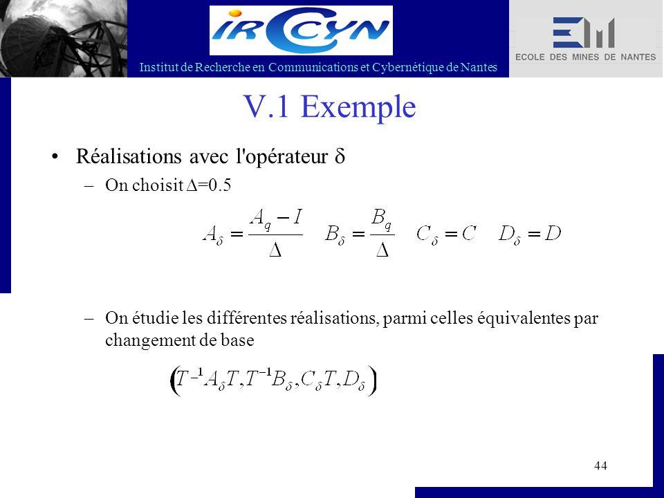Institut de Recherche en Communications et Cybernétique de Nantes 44 V.1 Exemple Réalisations avec l'opérateur  –On choisit ∆=0.5 –On étudie les diff