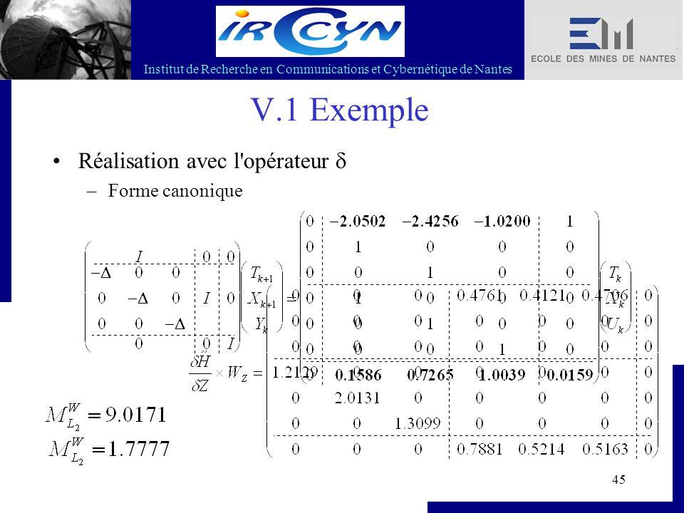 Institut de Recherche en Communications et Cybernétique de Nantes 45 V.1 Exemple Réalisation avec l'opérateur  –Forme canonique
