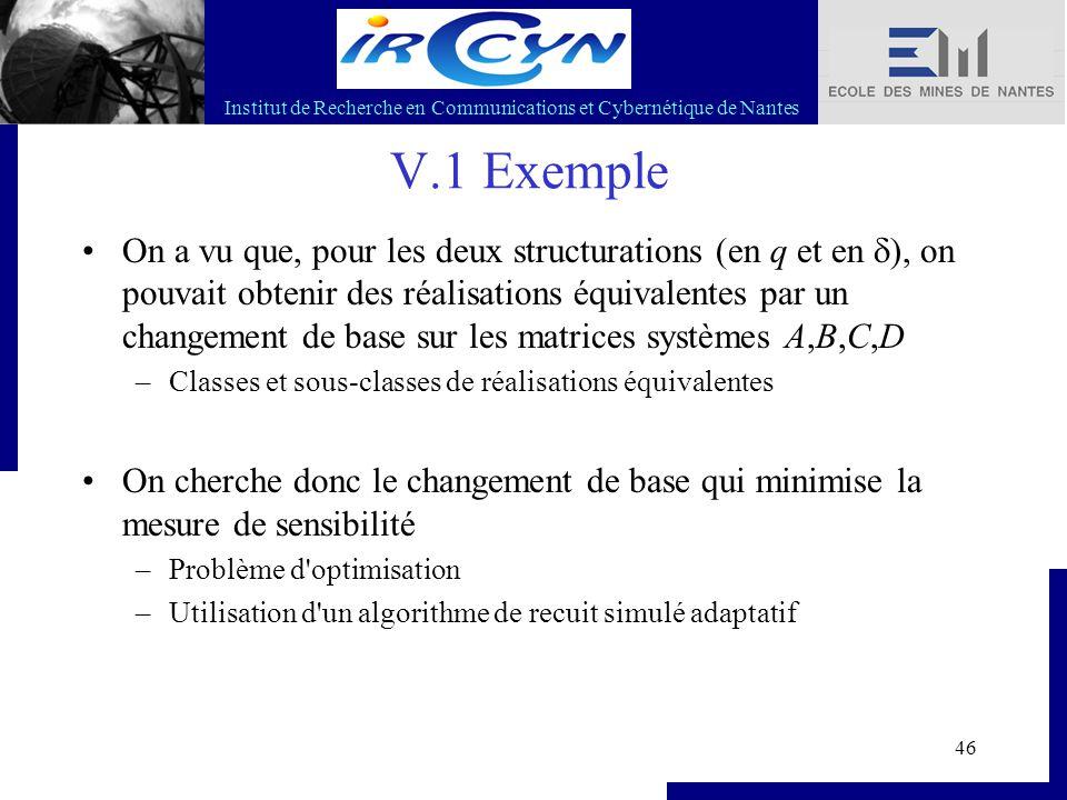 Institut de Recherche en Communications et Cybernétique de Nantes 46 V.1 Exemple On a vu que, pour les deux structurations (en q et en  ), on pouvait