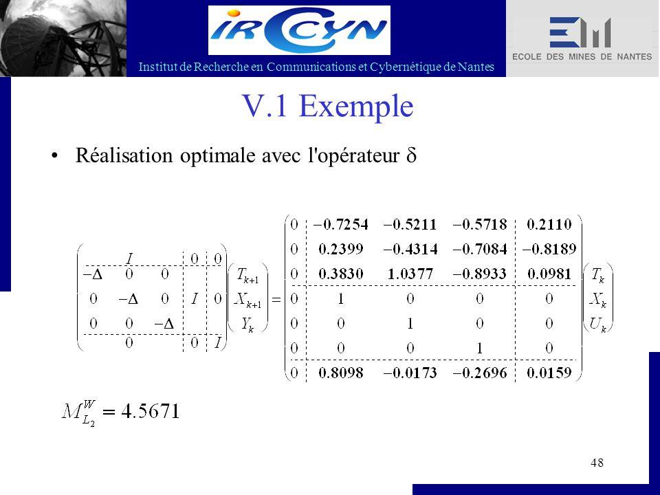 Institut de Recherche en Communications et Cybernétique de Nantes 48 V.1 Exemple Réalisation optimale avec l'opérateur 