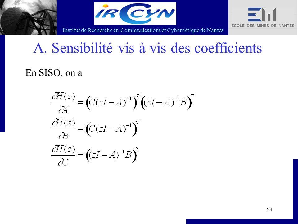 Institut de Recherche en Communications et Cybernétique de Nantes 54 A. Sensibilité vis à vis des coefficients En SISO, on a