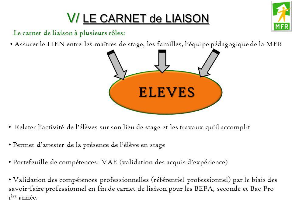 V/ LE CARNET de LIAISON Assurer le LIEN entre les maîtres de stage, les familles, l'équipe pédagogique de la MFR ELEVES Le carnet de liaison à plusieu
