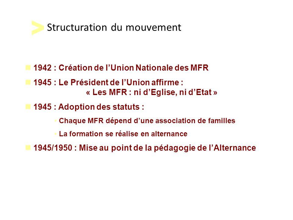 Structuration du mouvement 1942 : Création de l'Union Nationale des MFR 1945 : Le Président de l'Union affirme : « Les MFR : ni d'Eglise, ni d'Etat »