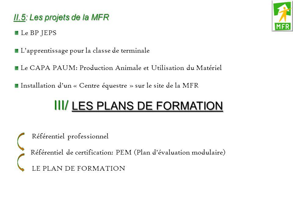 II.5: Les projets de la MFR Le BP JEPS L'apprentissage pour la classe de terminale Le CAPA PAUM: Production Animale et Utilisation du Matériel Install