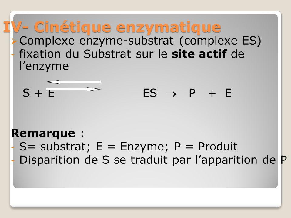 IV- Cinétique enzymatique  Complexe enzyme-substrat (complexe ES) - fixation du Substrat sur le site actif de l'enzyme S + E ES  P + E Remarque : - S= substrat; E = Enzyme; P = Produit - Disparition de S se traduit par l'apparition de P