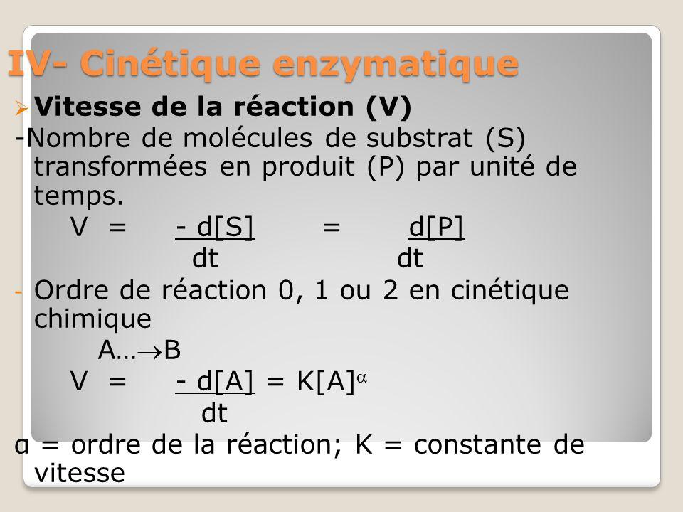 IV- Cinétique enzymatique  Vitesse de la réaction (V) -Nombre de molécules de substrat (S) transformées en produit (P) par unité de temps.