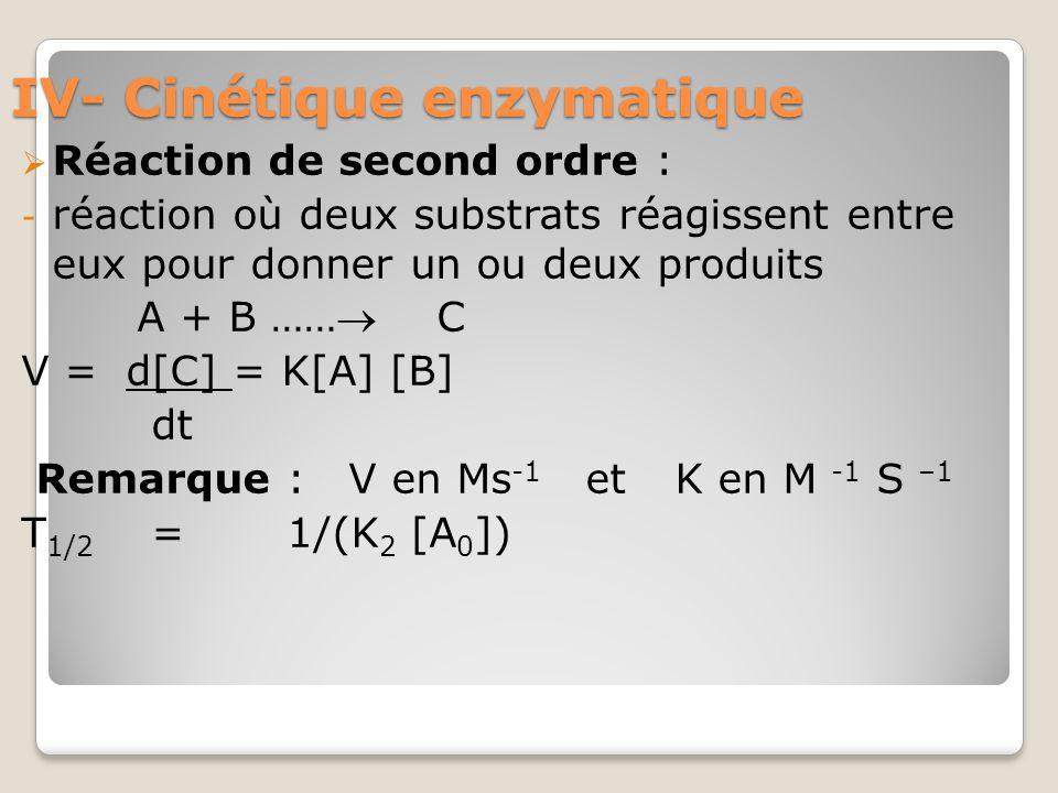 IV- Cinétique enzymatique  Réaction de second ordre : - réaction où deux substrats réagissent entre eux pour donner un ou deux produits A + B …… C V = d[C] = K[A] [B] dt Remarque : V en Ms -1 et K en M -1 S –1 T 1/2 = 1/(K 2 [A 0 ])