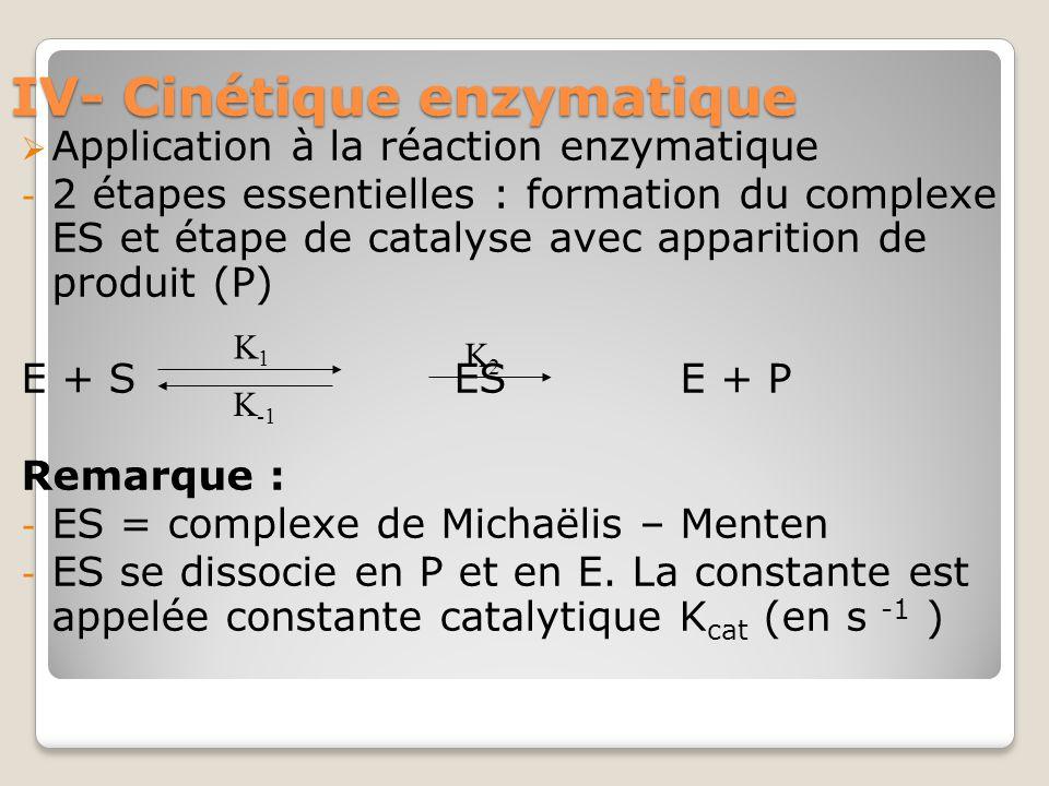 IV- Cinétique enzymatique  Application à la réaction enzymatique - 2 étapes essentielles : formation du complexe ES et étape de catalyse avec apparition de produit (P) E + S ES E + P Remarque : - ES = complexe de Michaëlis – Menten - ES se dissocie en P et en E.