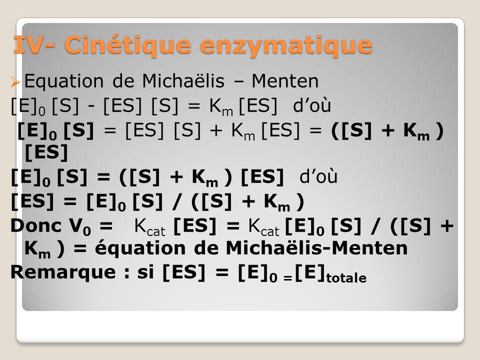 IV- Cinétique enzymatique  Equation de Michaëlis – Menten [E] 0 [S] - [ES] [S] = K m [ES] d'où [E] 0 [S] = [ES] [S] + K m [ES] = ([S] + K m ) [ES] [E] 0 [S] = ([S] + K m ) [ES] d'où [ES] = [E] 0 [S] / ([S] + K m ) Donc V 0 = K cat [ES] = K cat [E] 0 [S] / ([S] + K m ) = équation de Michaëlis-Menten Remarque : si [ES] = [E] 0 = [E] totale