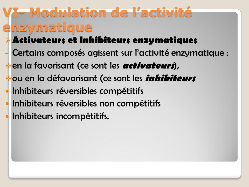 VI- Modulation de l'activité enzymatique  Activateurs et Inhibiteurs enzymatiques - Certains composés agissent sur l'activité enzymatique :  en la favorisant (ce sont les activateurs ),  ou en la défavorisant (ce sont les inhibiteurs Inhibiteurs réversibles compétitifs Inhibiteurs réversibles non compétitifs Inhibiteurs incompétitifs.