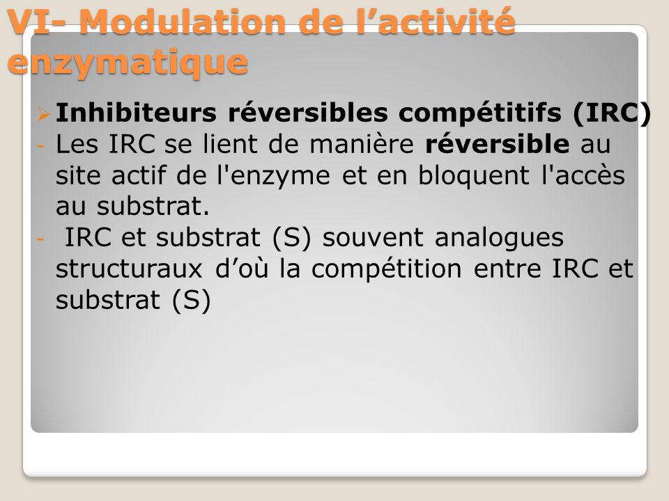 VI- Modulation de l'activité enzymatique  Inhibiteurs réversibles compétitifs (IRC) - Les IRC se lient de manière réversible au site actif de l enzyme et en bloquent l accès au substrat.