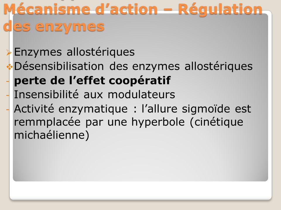 VII- Support structural- Mécanisme d'action – Régulation des enzymes  Enzymes allostériques  Désensibilisation des enzymes allostériques - perte de l'effet coopératif - Insensibilité aux modulateurs - Activité enzymatique : l'allure sigmoïde est remmplacée par une hyperbole (cinétique michaélienne)