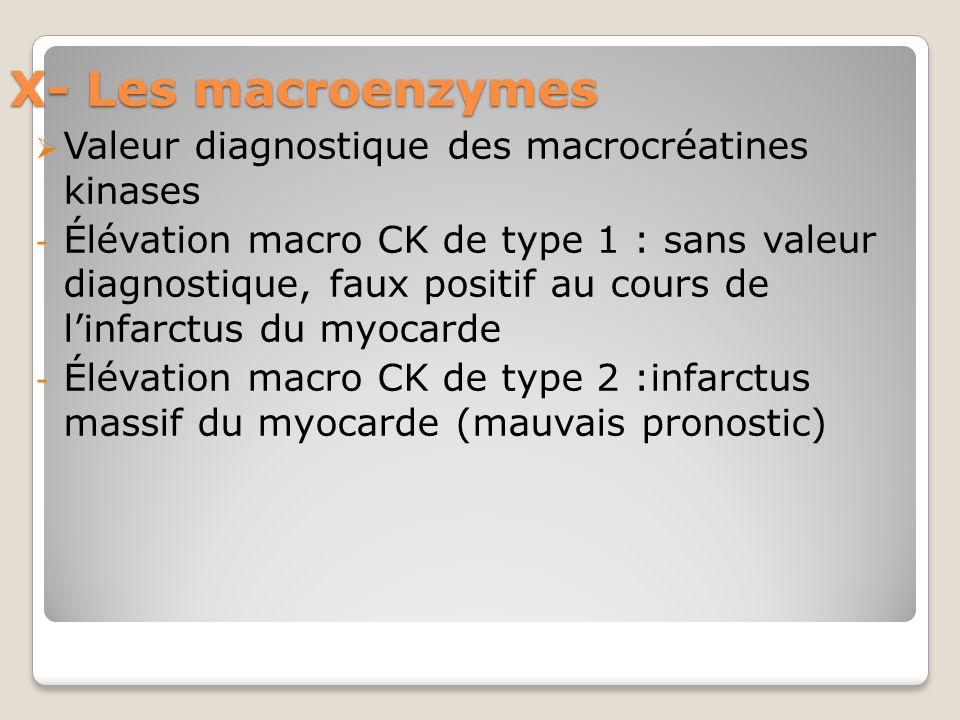 X- Les macroenzymes  Valeur diagnostique des macrocréatines kinases - Élévation macro CK de type 1 : sans valeur diagnostique, faux positif au cours de l'infarctus du myocarde - Élévation macro CK de type 2 :infarctus massif du myocarde (mauvais pronostic)