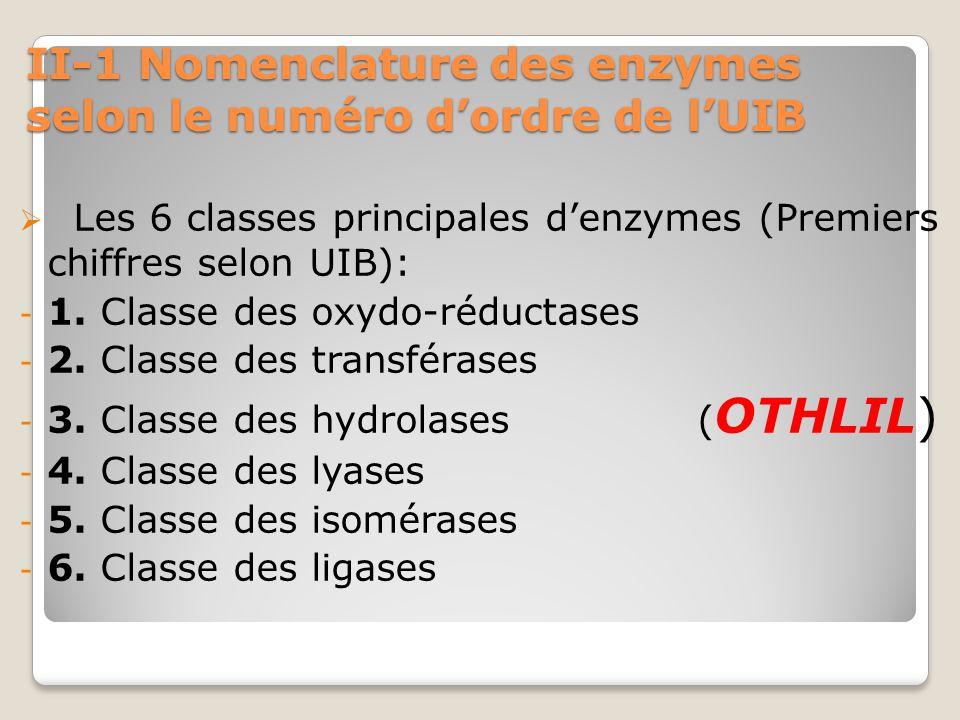 II-1 Nomenclature des enzymes selon le numéro d'ordre de l'UIB  Les 6 classes principales d'enzymes (Premiers chiffres selon UIB): - 1.