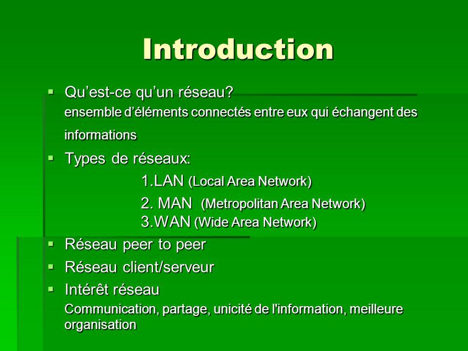 Introduction  Qu'est-ce qu'un réseau.