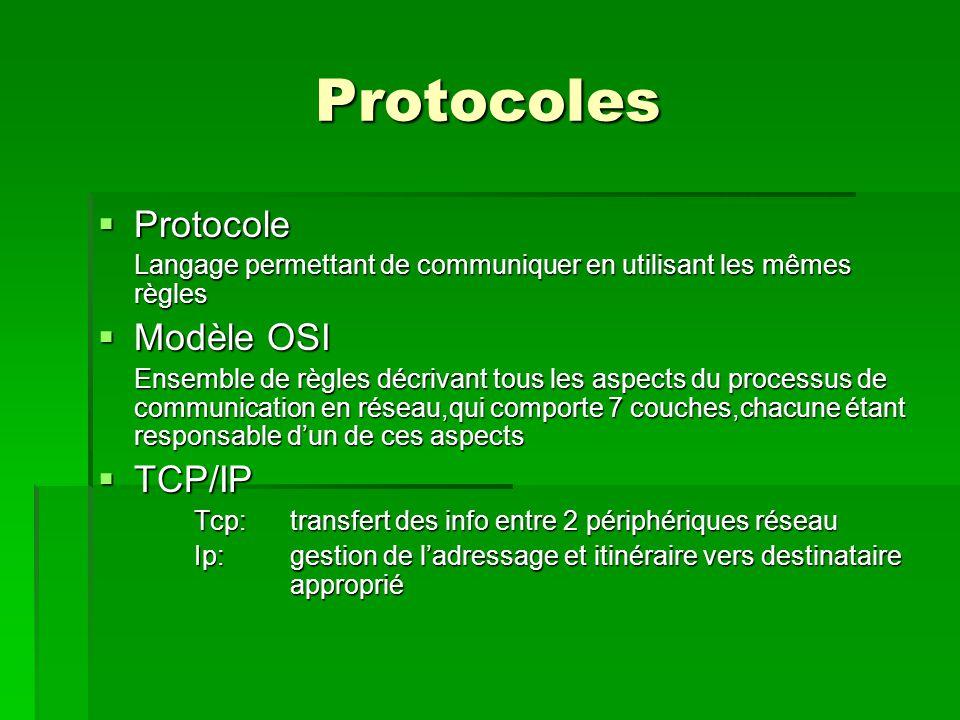 Protocoles  Protocole Langage permettant de communiquer en utilisant les mêmes règles  Modèle OSI Ensemble de règles décrivant tous les aspects du processus de communication en réseau,qui comporte 7 couches,chacune étant responsable d'un de ces aspects  TCP/IP Tcp:transfert des info entre 2 périphériques réseau Ip:gestion de l'adressage et itinéraire vers destinataire approprié