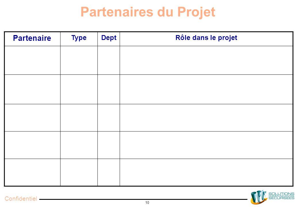 Confidentiel 10 Partenaires du Projet Partenaire TypeDeptRôle dans le projet