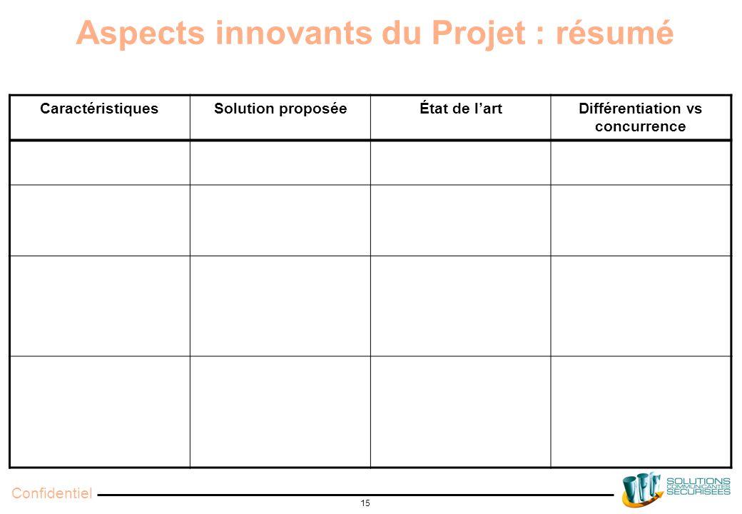 Confidentiel 15 Aspects innovants du Projet : résumé CaractéristiquesSolution proposéeÉtat de l'artDifférentiation vs concurrence
