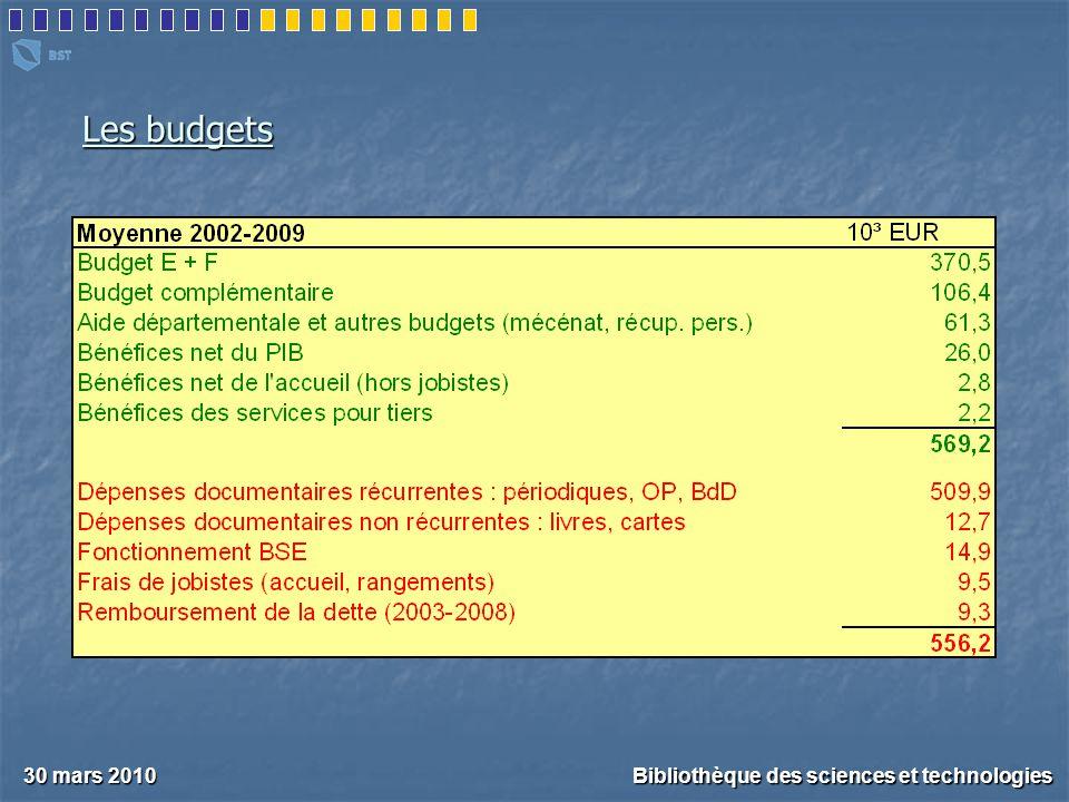 Les budgets 30 mars 2010 Bibliothèque des sciences et technologies