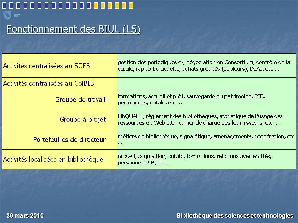 Fonctionnement des BIUL (LS) 30 mars 2010 Bibliothèque des sciences et technologies