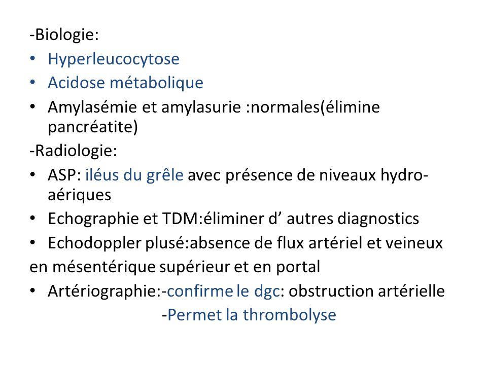 -Biologie: Hyperleucocytose Acidose métabolique Amylasémie et amylasurie :normales(élimine pancréatite) -Radiologie: ASP: iléus du grêle avec présence