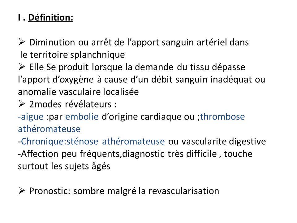 I. Définition:  Diminution ou arrêt de l'apport sanguin artériel dans le territoire splanchnique  Elle Se produit lorsque la demande du tissu dépass