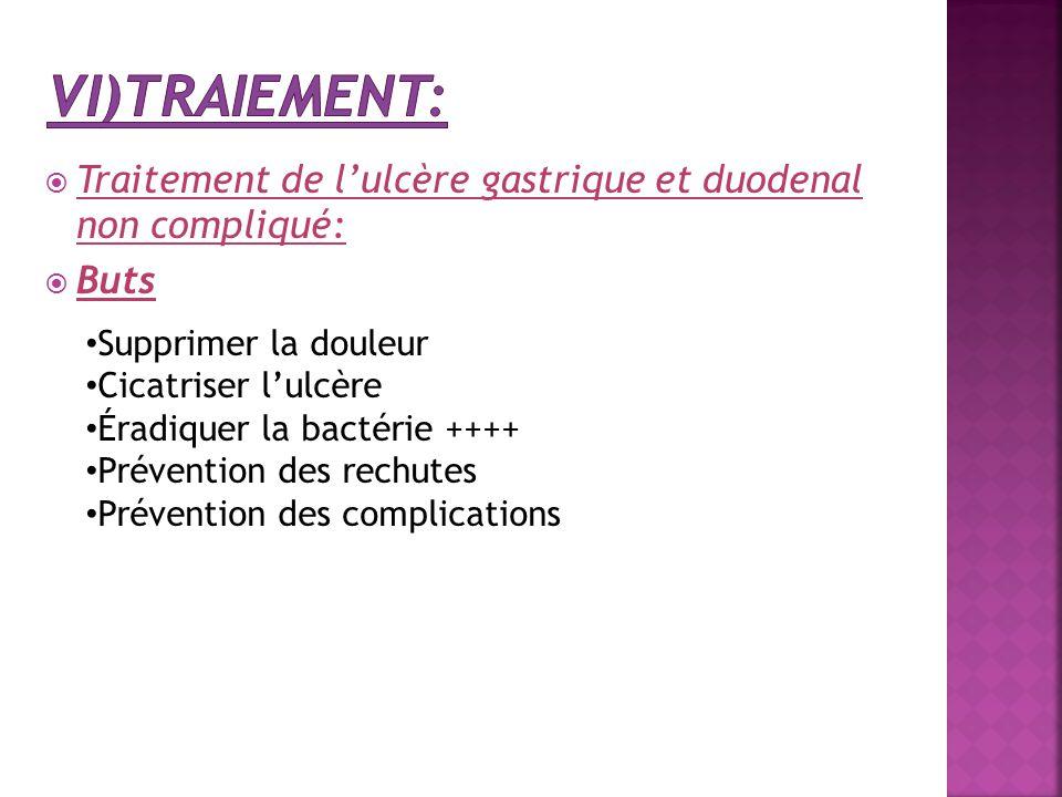  Traitement de l'ulcère gastrique et duodenal non compliqué:  Buts Supprimer la douleur Cicatriser l'ulcère Éradiquer la bactérie ++++ Prévention de
