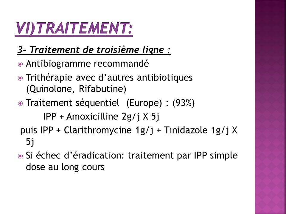 3- Traitement de troisième ligne :  Antibiogramme recommandé  Trithérapie avec d'autres antibiotiques (Quinolone, Rifabutine)  Traitement séquentie