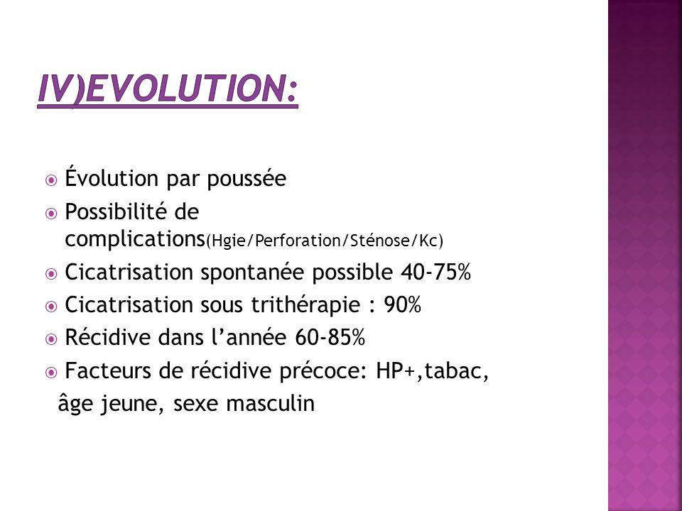  Évolution par poussée  Possibilité de complications (Hgie/Perforation/Sténose/Kc)  Cicatrisation spontanée possible 40-75%  Cicatrisation sous tr