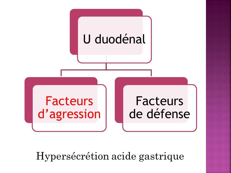 U duodénal Facteurs d'agression Facteurs de défense Hypersécrétion acide gastrique