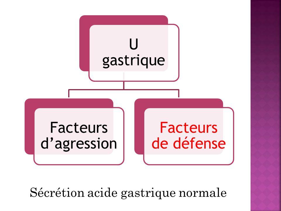 U gastrique Facteurs d'agression Facteurs de défense Sécrétion acide gastrique normale