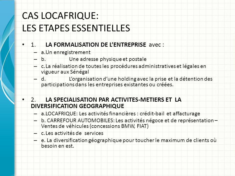 CAS LOCAFRIQUE: LES ETAPES ESSENTIELLES 1.LA FORMALISATION DE L'ENTREPRISE avec : – a.Un enregistrement – b.Une adresse physique et postale – c.La réa