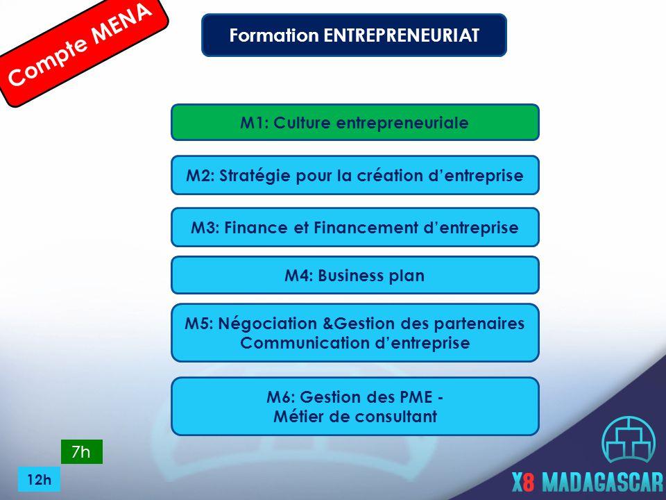 Formation ENTREPRENEURIAT M1: Culture entrepreneuriale M2: Stratégie pour la création d'entreprise M3: Finance et Financement d'entreprise M5: Négociation &Gestion des partenaires Communication d'entreprise M4: Business plan M6: Gestion des PME - Métier de consultant 7h 12h Compte MENA