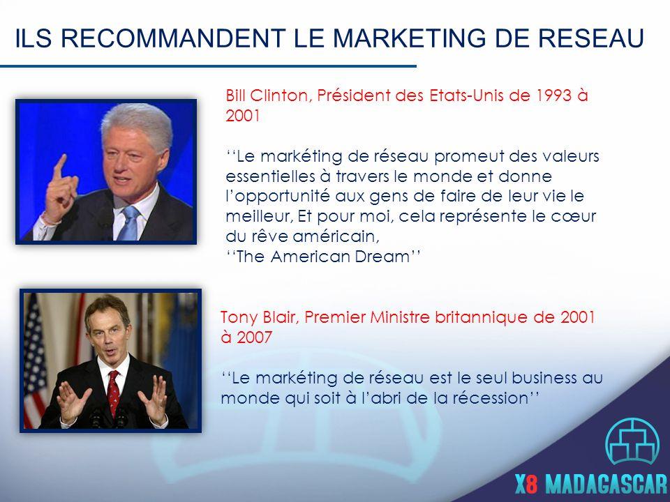 ILS RECOMMANDENT LE MARKETING DE RESEAU Bill Clinton, Président des Etats-Unis de 1993 à 2001 ''Le markéting de réseau promeut des valeurs essentielles à travers le monde et donne l'opportunité aux gens de faire de leur vie le meilleur, Et pour moi, cela représente le cœur du rêve américain, ''The American Dream'' Tony Blair, Premier Ministre britannique de 2001 à 2007 ''Le markéting de réseau est le seul business au monde qui soit à l'abri de la récession''