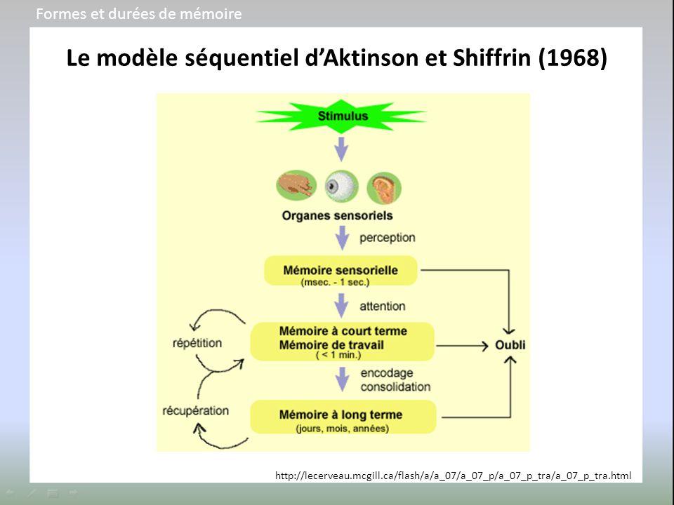 Le modèle séquentiel d'Aktinson et Shiffrin (1968) Formes et durées de mémoire http://lecerveau.mcgill.ca/flash/a/a_07/a_07_p/a_07_p_tra/a_07_p_tra.ht