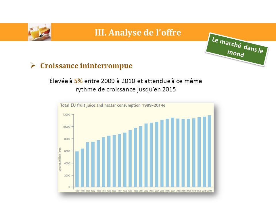 III. Analyse de l'offre Le marché dans le mond  Croissance ininterrompue Élevée à 5% entre 2009 à 2010 et attendue à ce même rythme de croissance jus