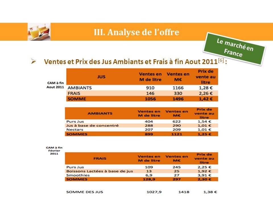 III. Analyse de l'offre Le marché en France  Ventes et Prix des Jus Ambiants et Frais à fin Aout 2011 [6] :