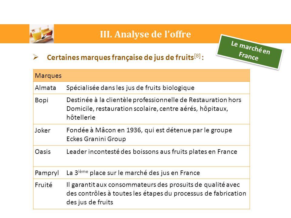 III. Analyse de l'offre Le marché en France  Certaines marques française de jus de fruits [8] : Marques AlmataSpécialisée dans les jus de fruits biol