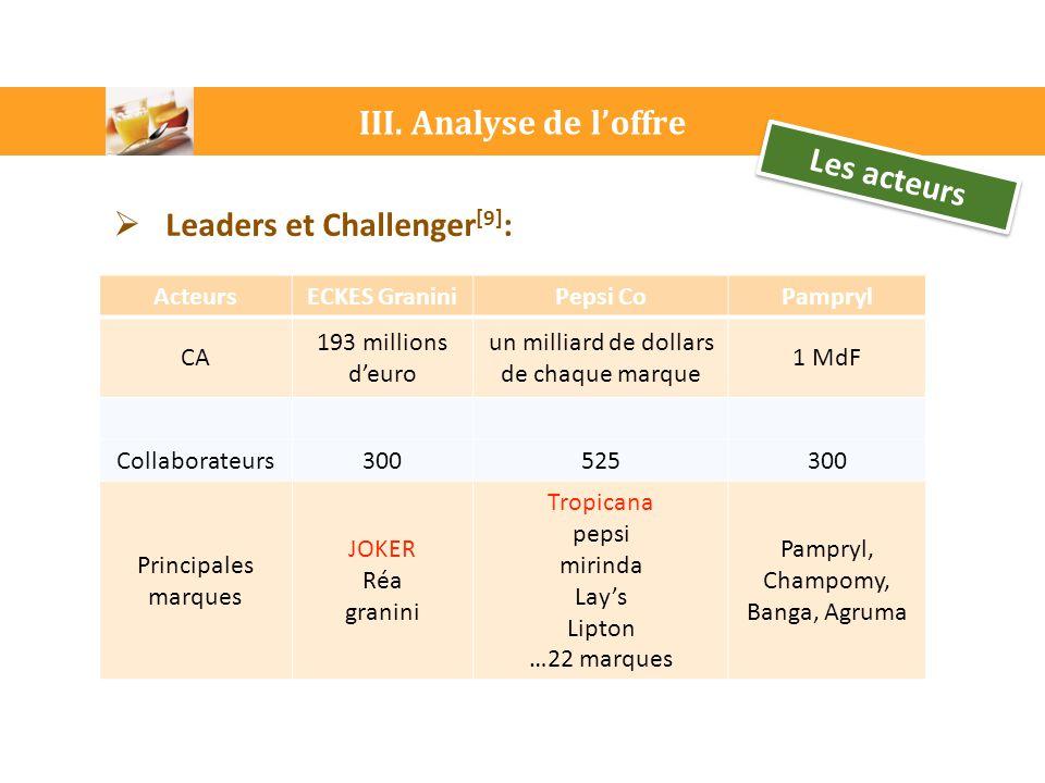 III. Analyse de l'offre  Leaders et Challenger [9] : ActeursECKES GraniniPepsi CoPampryl CA 193 millions d'euro un milliard de dollars de chaque marq