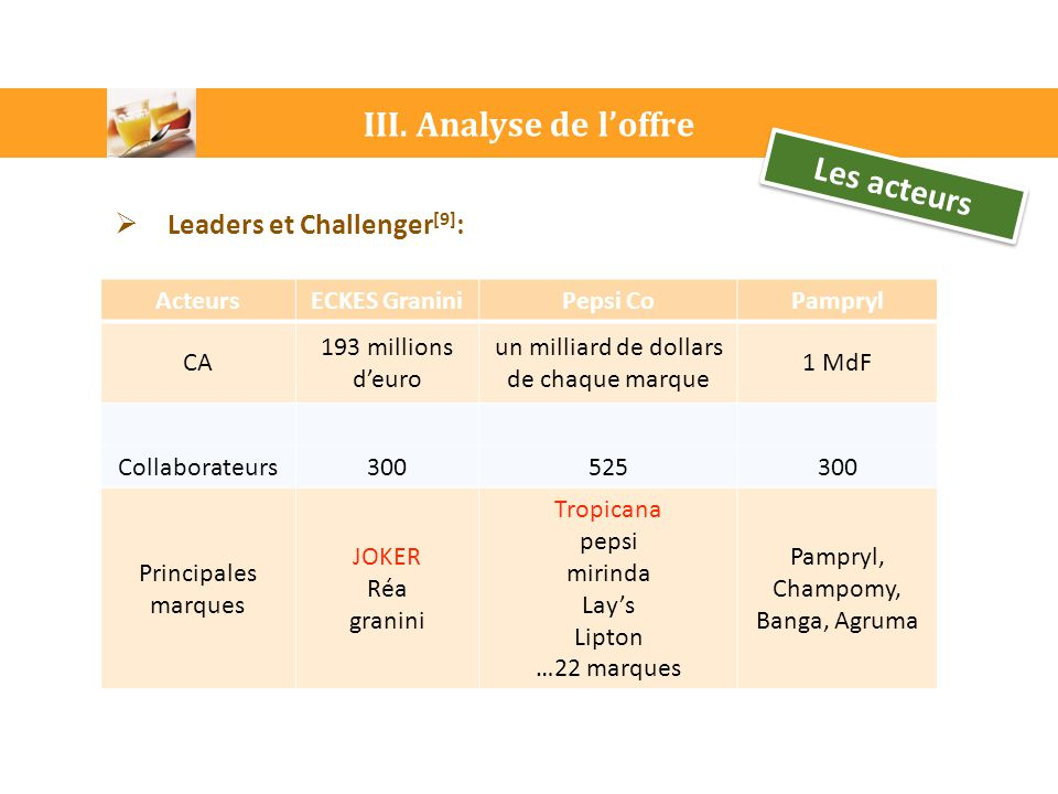 III. Analyse de l'offre Les acteurs  Leaders et Challenger [9] : ActeursECKES GraniniPepsi CoPampryl CA 193 millions d'euro un milliard de dollars de
