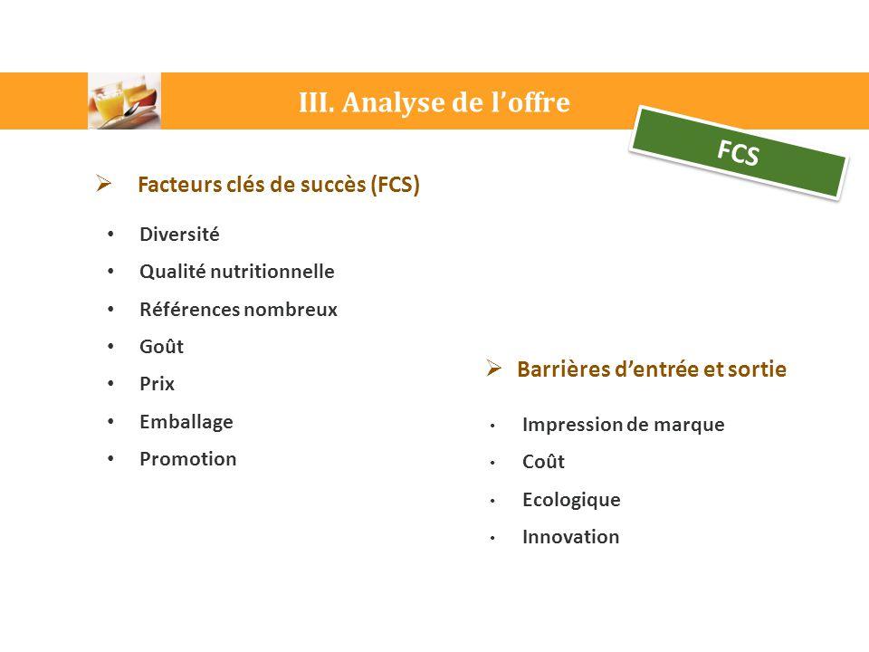 III. Analyse de l'offre  Facteurs clés de succès (FCS) Diversité Qualité nutritionnelle Références nombreux Goût Prix Emballage Promotion Impression