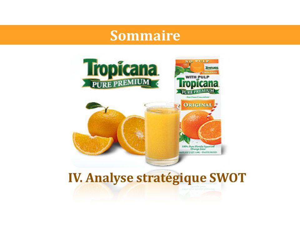 Sommaire IV. Analyse stratégique SWOT