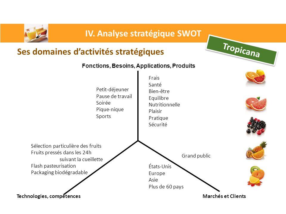 IV. Analyse stratégique SWOT Tropicana Ses domaines d'activités stratégiques Fonctions, Besoins, Applications, Produits Petit-déjeuner Pause de travai