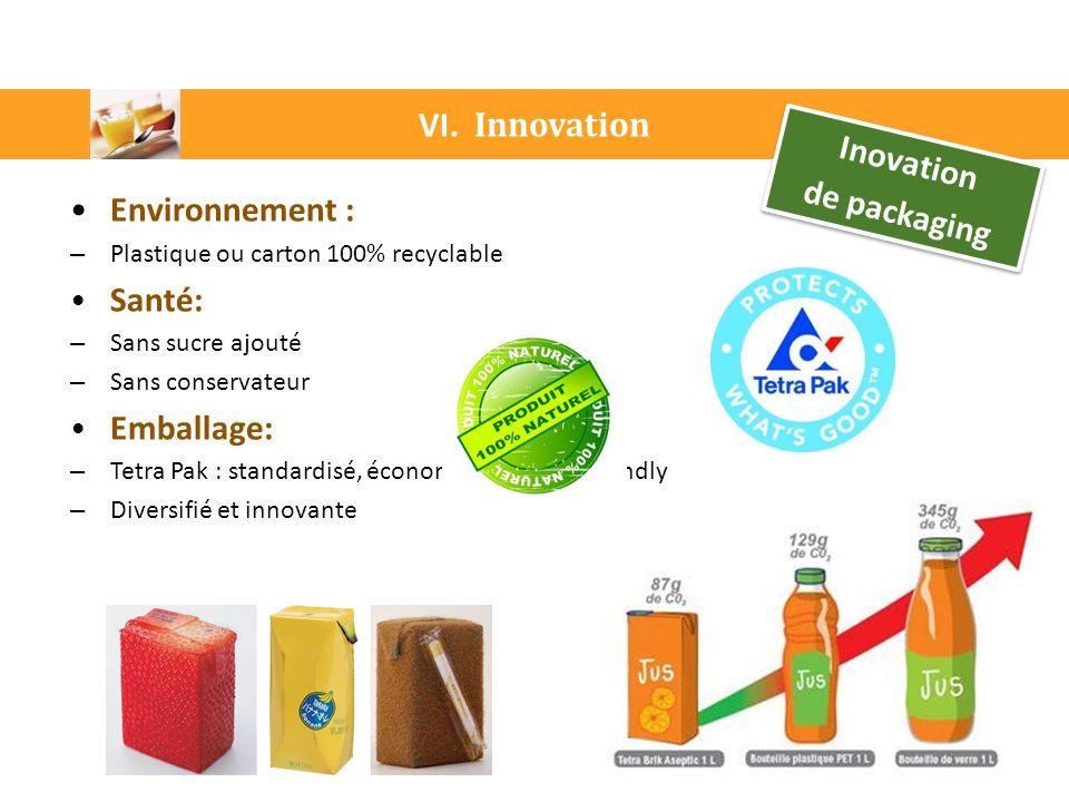 Inovation de packaging Inovation de packaging Environnement : – Plastique ou carton 100% recyclable Santé: – Sans sucre ajouté – Sans conservateur Emb