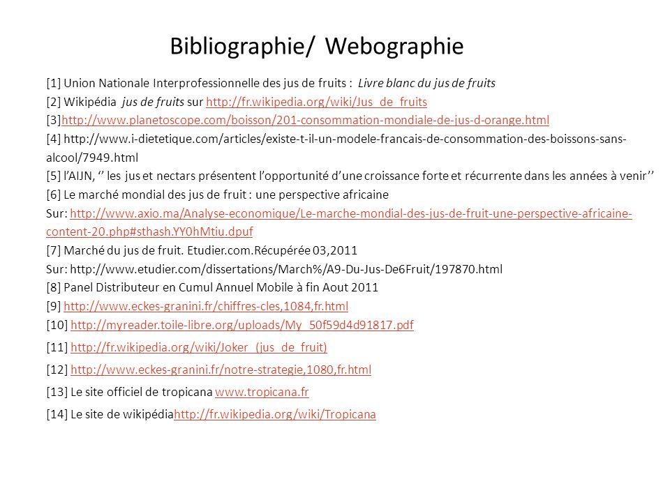 [1] Union Nationale Interprofessionnelle des jus de fruits : Livre blanc du jus de fruits [2] Wikipédia jus de fruits sur http://fr.wikipedia.org/wiki