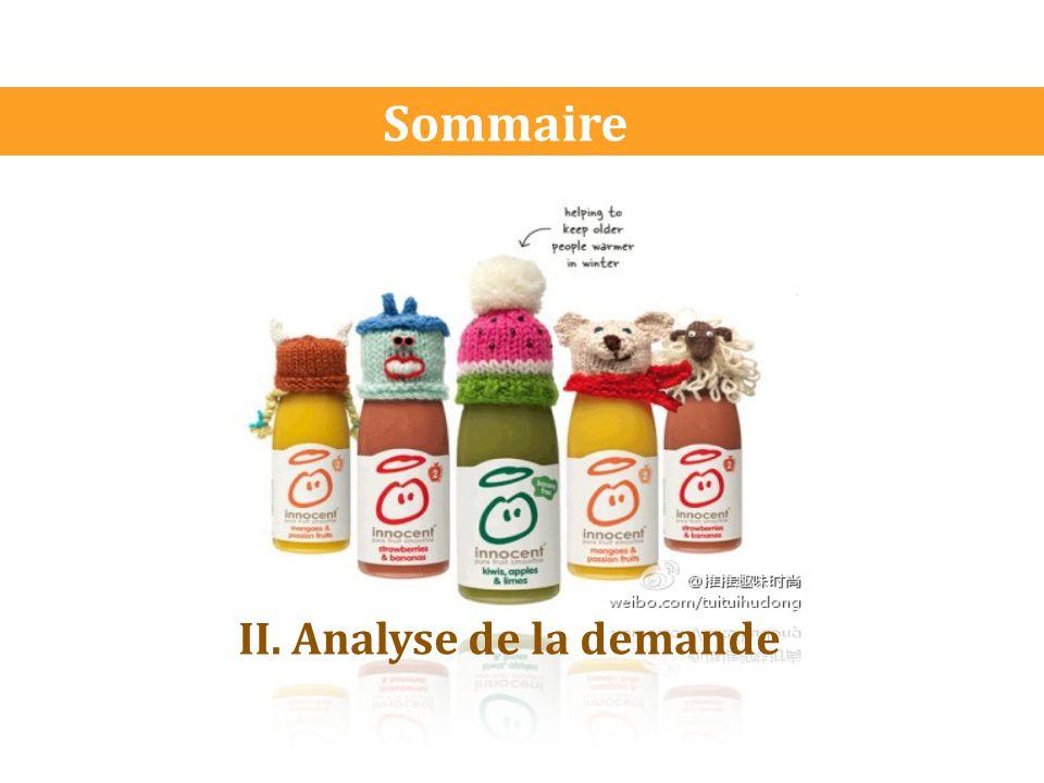 Sommaire II. Analyse de la demande