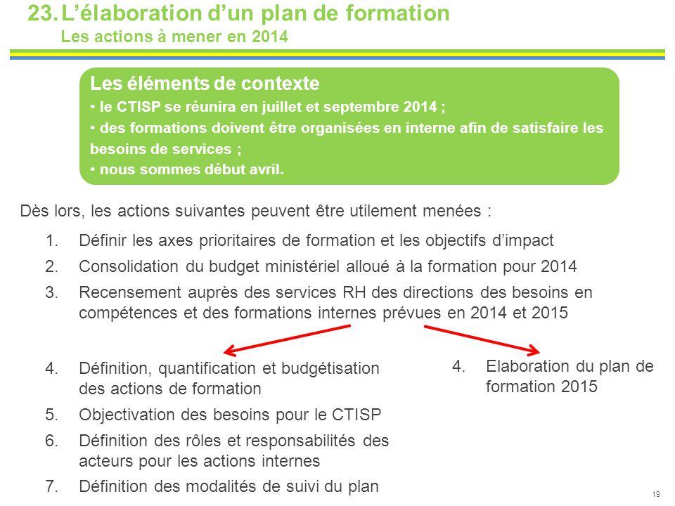 23.L'élaboration d'un plan de formation Les actions à mener en 2014 Les éléments de contexte le CTISP se réunira en juillet et septembre 2014 ; des fo
