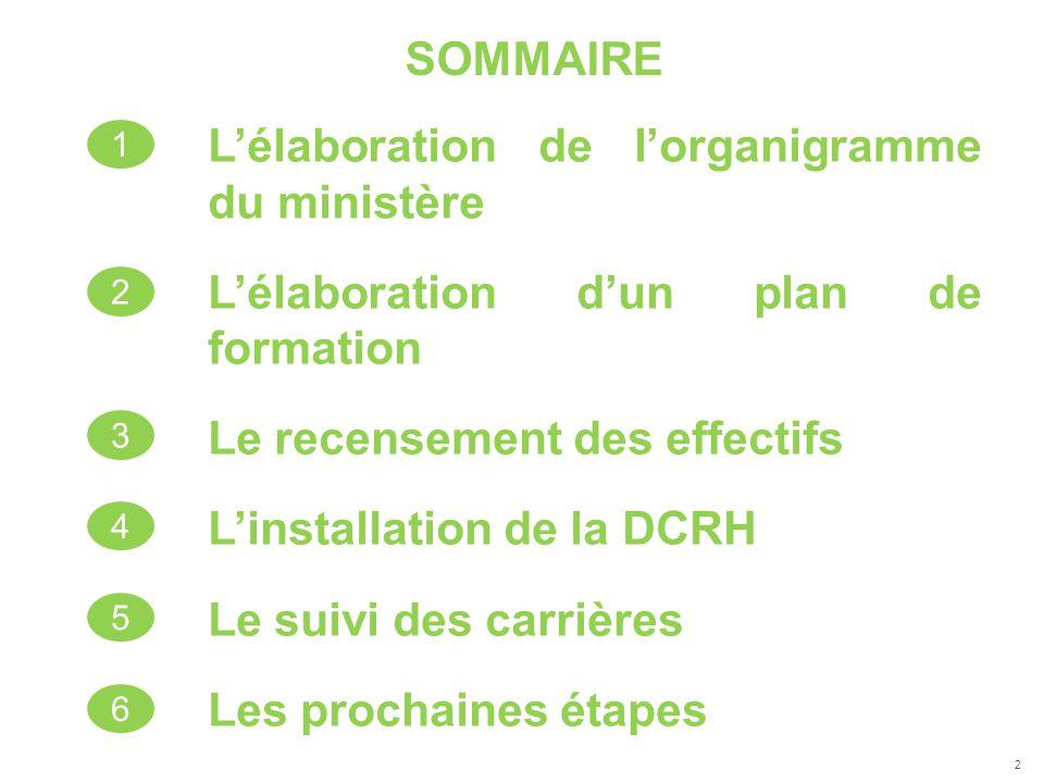 L'élaboration de l'organigramme du ministère L'élaboration d'un plan de formation Le recensement des effectifs L'installation de la DCRH Le suivi des